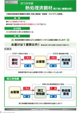 材料の改善提案 見本11